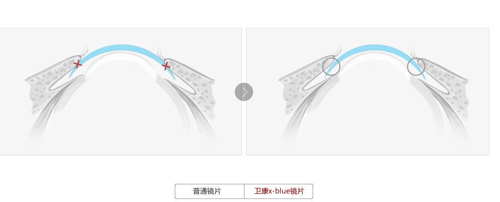 卫康Xblue-1_14.jpg