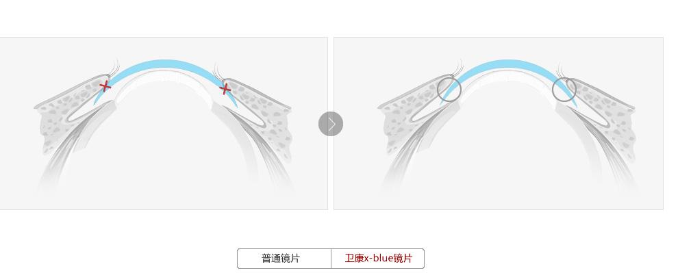 卫康Xblue-6pian_14.jpg