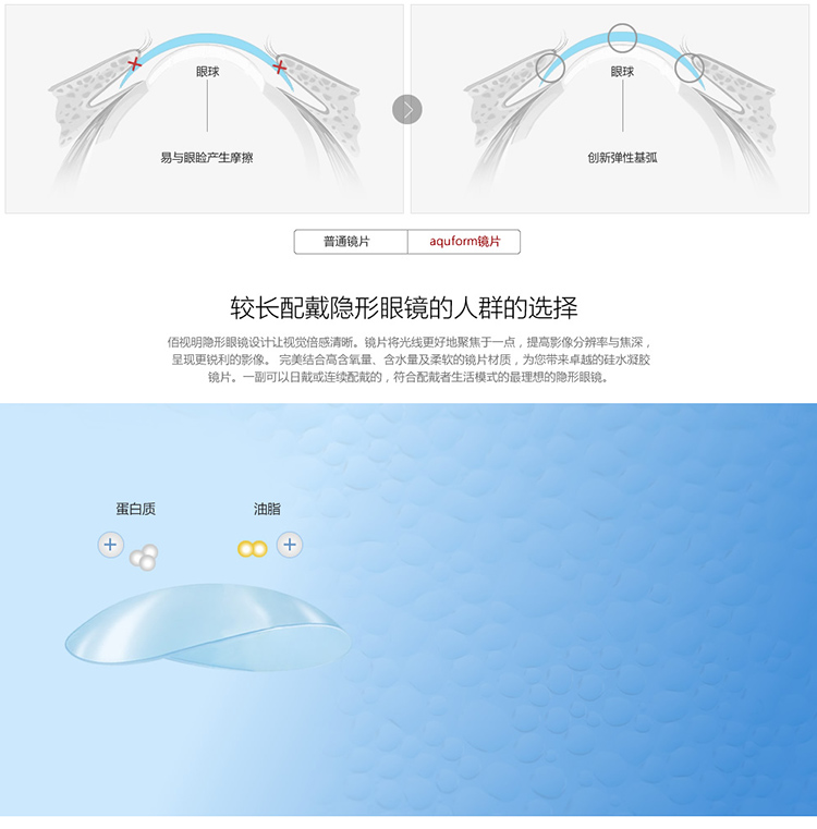 库博佰视明biofinity硅水凝胶月抛3片装-合亚眼镜商城_04.jpg