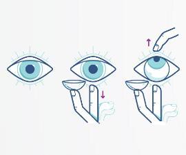 强生隐形眼镜佩戴方法三.jpg